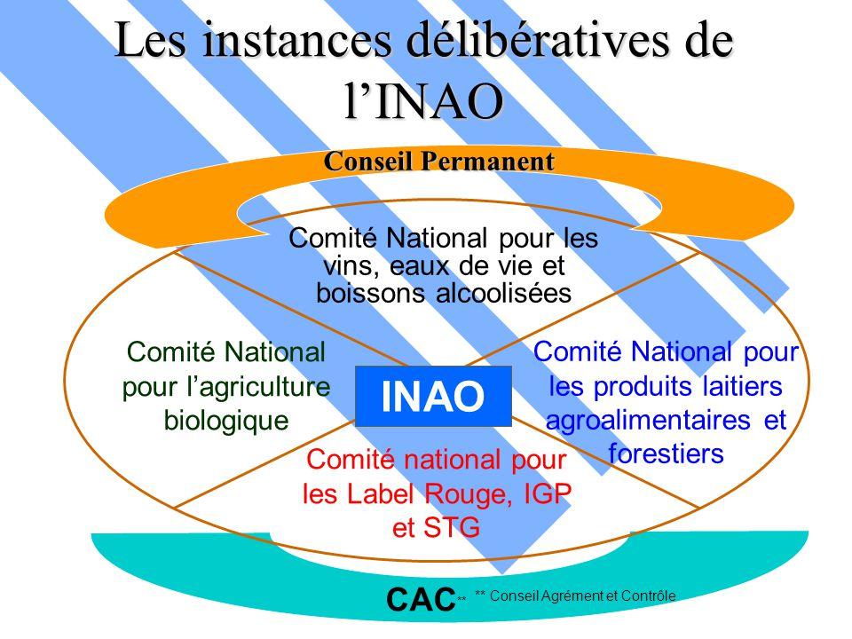 Les instances délibératives de l'INAO