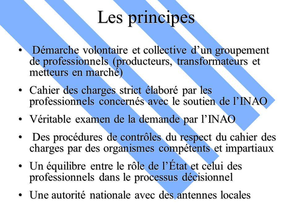 Les principes Démarche volontaire et collective d'un groupement de professionnels (producteurs, transformateurs et metteurs en marché)