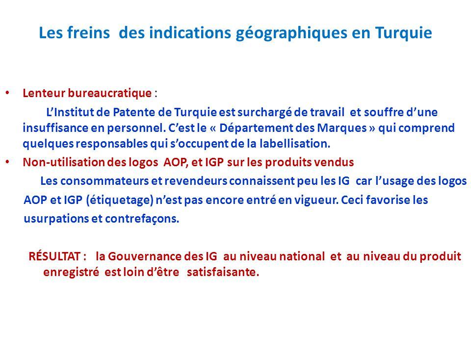 Les freins des indications géographiques en Turquie