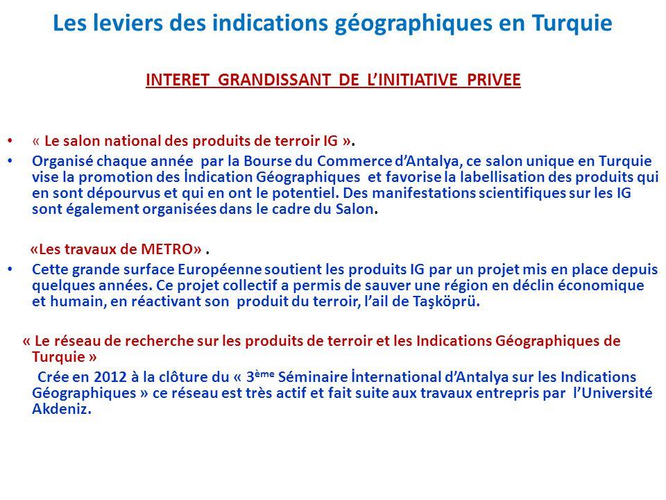Les leviers des indications géographiques en Turquie