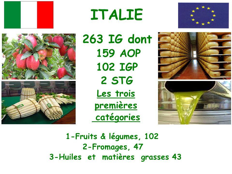 ITALIE 263 IG dont 159 AOP 102 IGP 2 STG Les trois premières