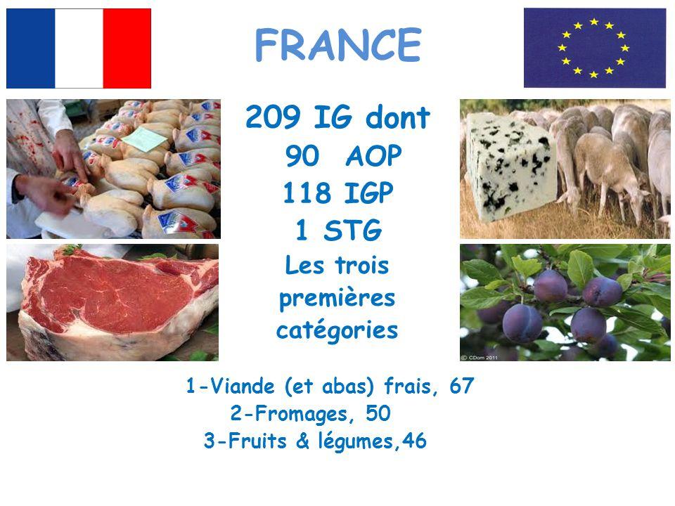 FRANCE 209 IG dont 90 AOP 118 IGP 1 STG Les trois premières catégories