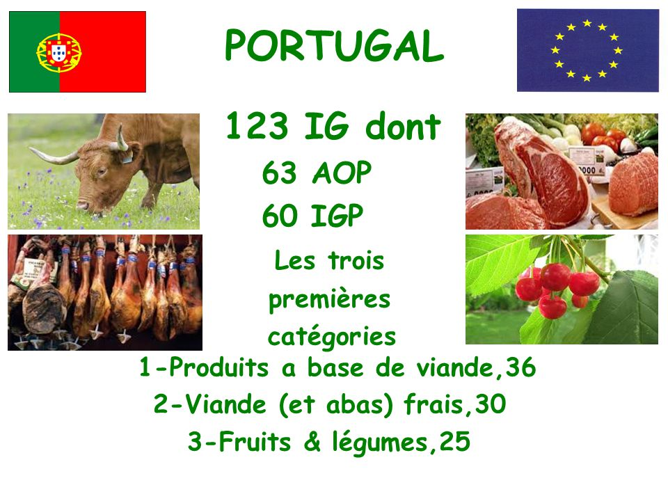 PORTUGAL 123 IG dont 63 AOP 60 IGP Les trois premières