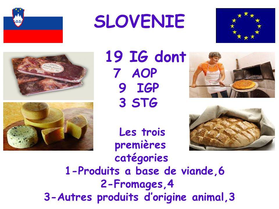 SLOVENIE 19 IG dont 7 AOP 9 IGP 3 STG Les trois premières catégories