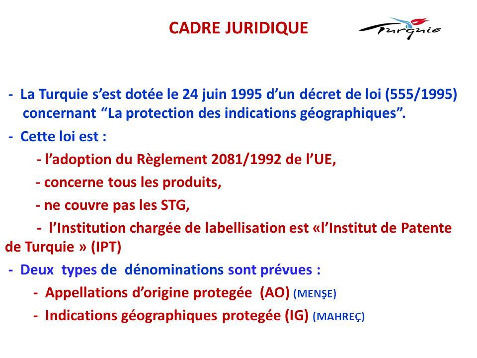 CADRE JURIDIQUE - La Turquie s'est dotée le 24 juin 1995 d'un décret de loi (555/1995) concernant La protection des indications géographiques .