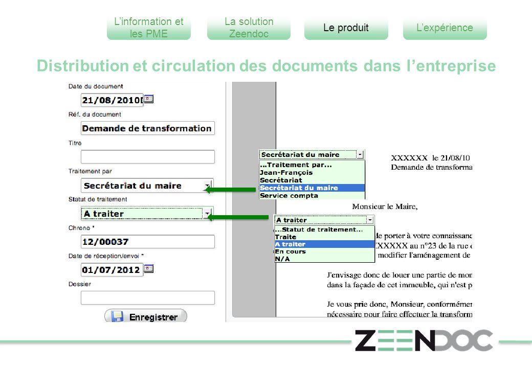 Distribution et circulation des documents dans l'entreprise