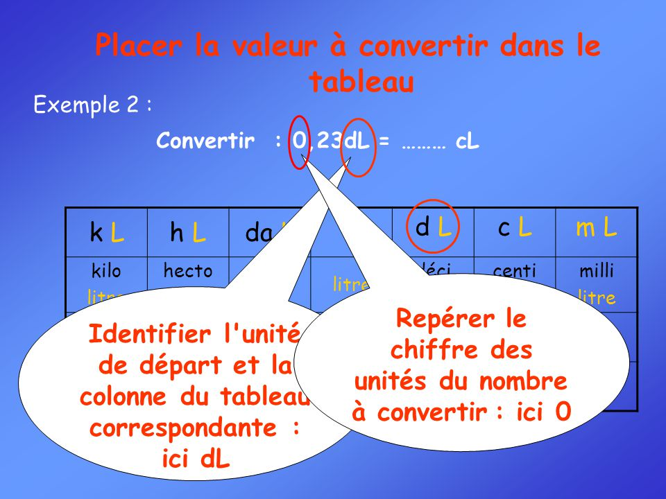 Repérer le chiffre des unités du nombre à convertir : ici 0