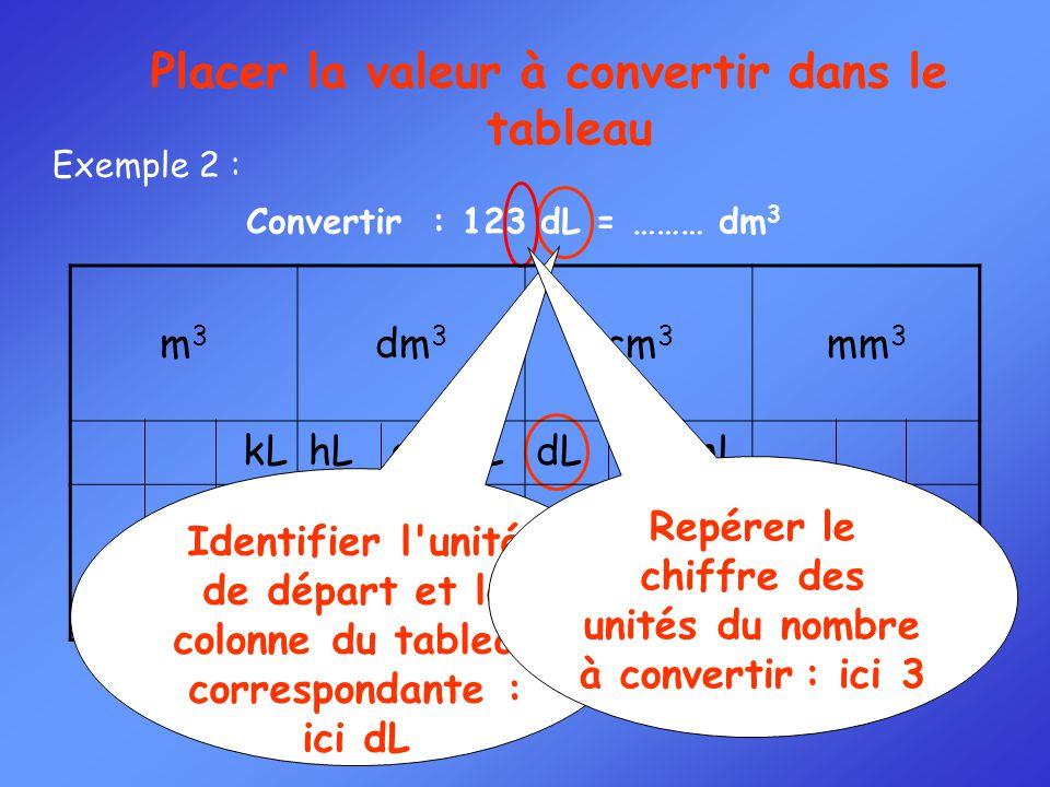 Repérer le chiffre des unités du nombre à convertir : ici 3