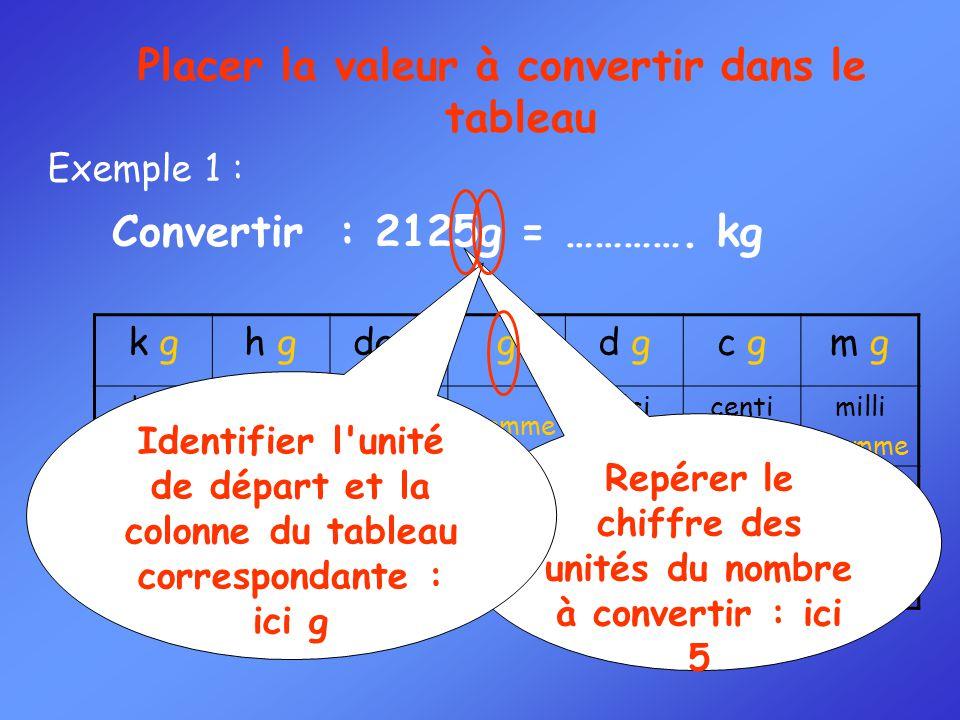 Repérer le chiffre des unités du nombre à convertir : ici 5