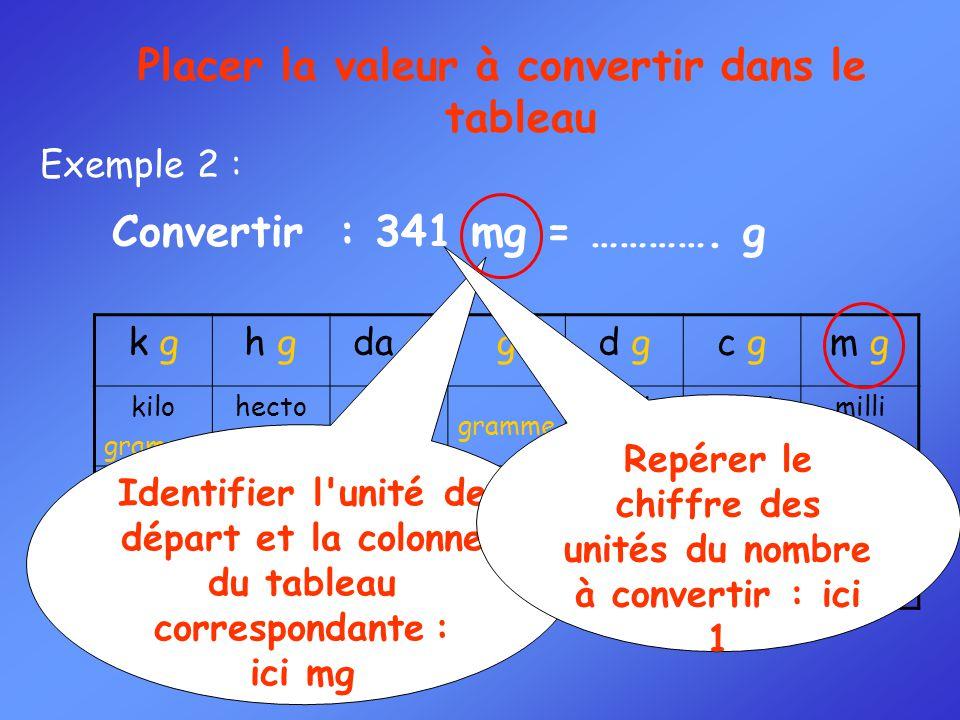 Repérer le chiffre des unités du nombre à convertir : ici 1