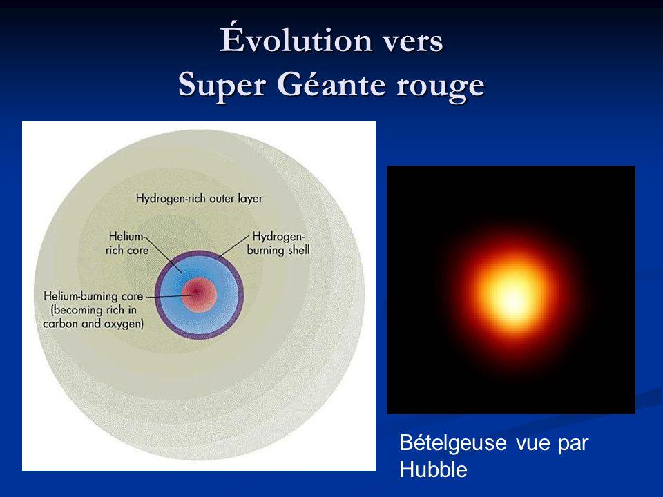 Évolution vers Super Géante rouge