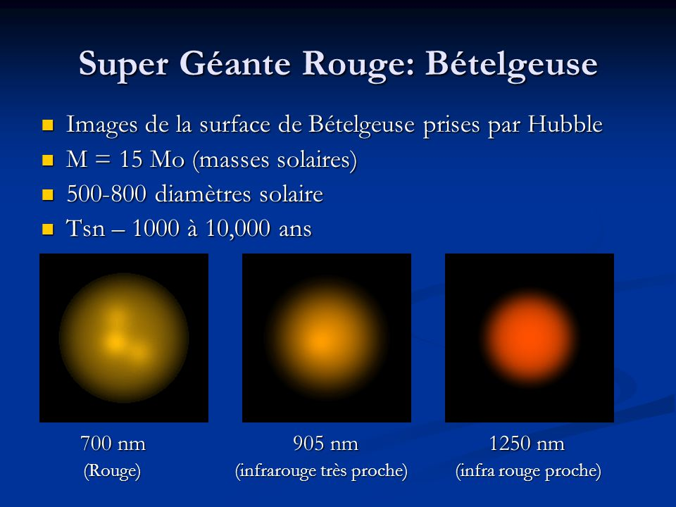 Super Géante Rouge: Bételgeuse