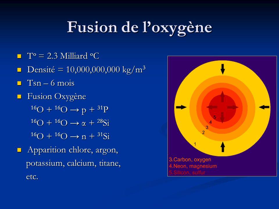 Fusion de l'oxygène To = 2.3 Milliard oC