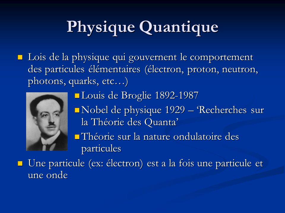 Physique Quantique Lois de la physique qui gouvernent le comportement des particules élémentaires (électron, proton, neutron, photons, quarks, etc…)