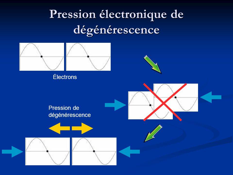 Pression électronique de dégénérescence