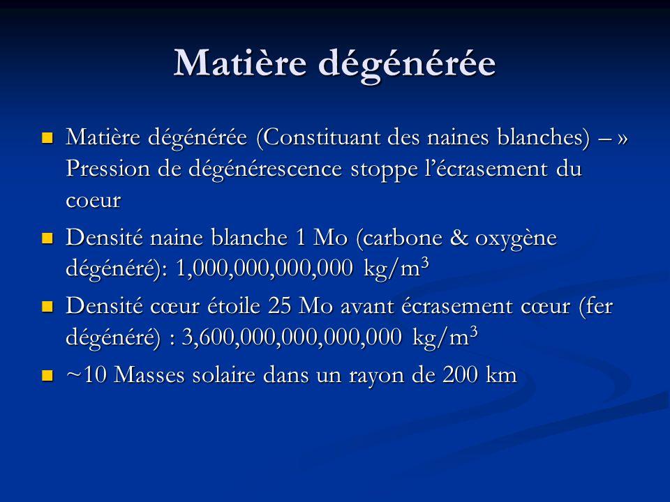Matière dégénérée Matière dégénérée (Constituant des naines blanches) – » Pression de dégénérescence stoppe l'écrasement du coeur.