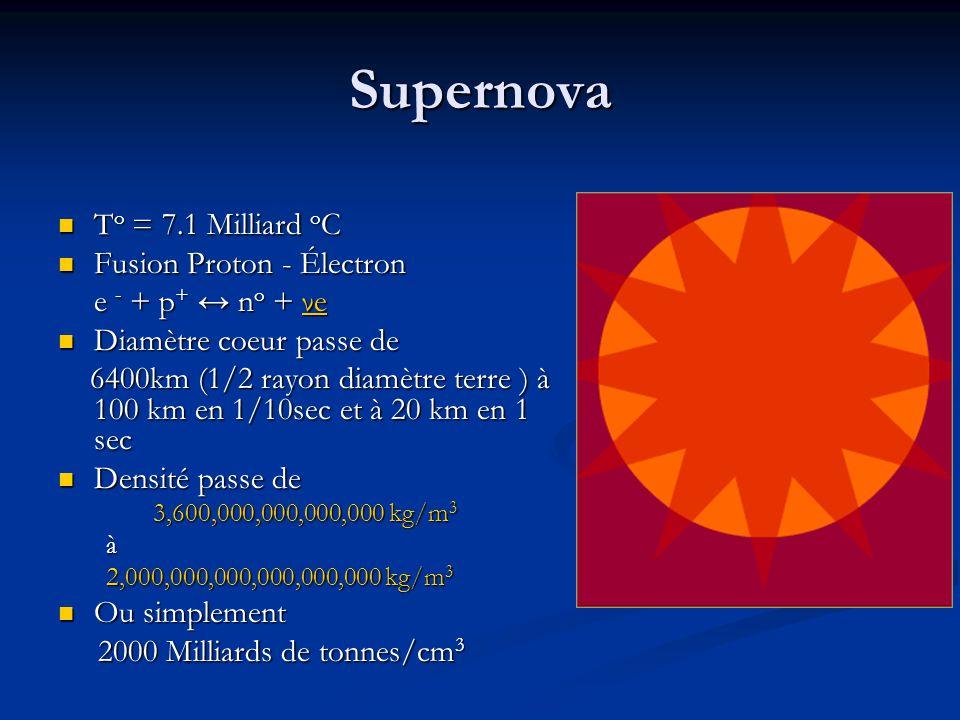 Supernova To = 7.1 Milliard oC Fusion Proton - Électron
