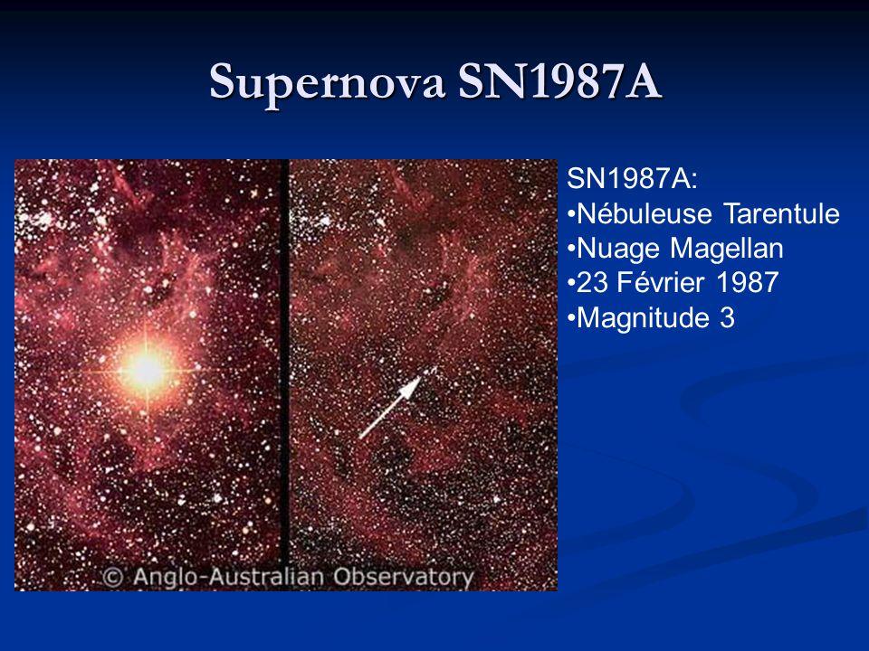 Supernova SN1987A SN1987A: Nébuleuse Tarentule Nuage Magellan