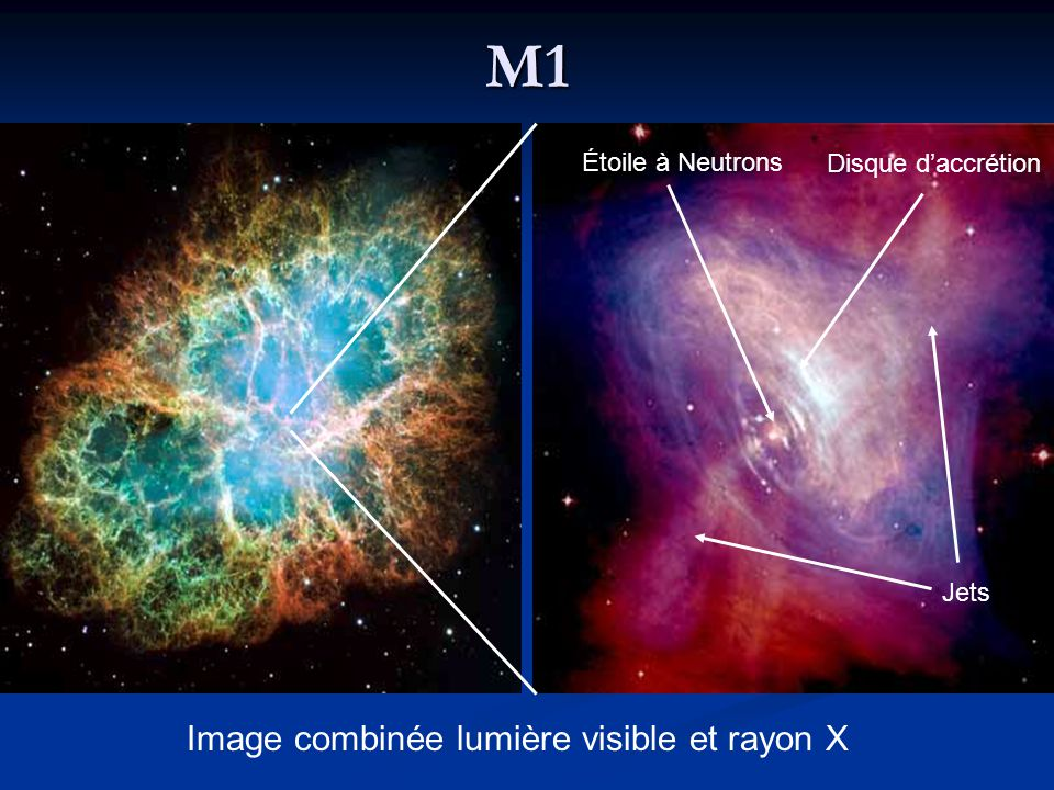 M1 Image combinée lumière visible et rayon X Étoile à Neutrons