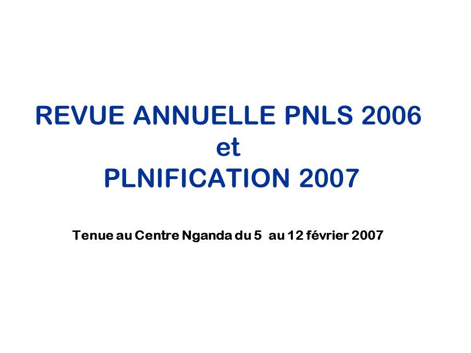 Tenue au Centre Nganda du 5 au 12 février 2007