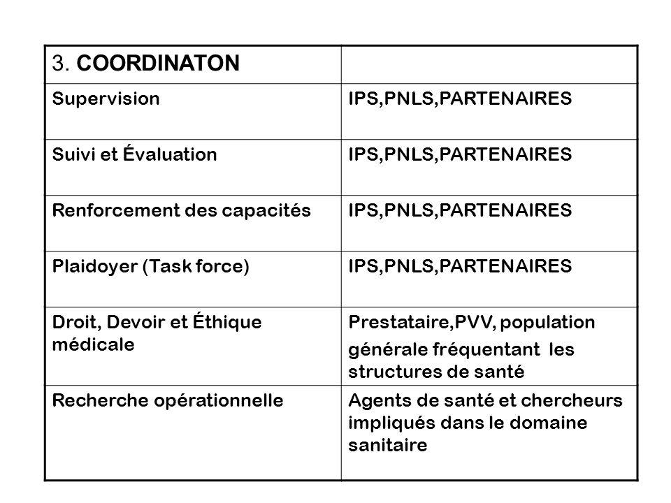 3. COORDINATON Supervision IPS,PNLS,PARTENAIRES Suivi et Évaluation