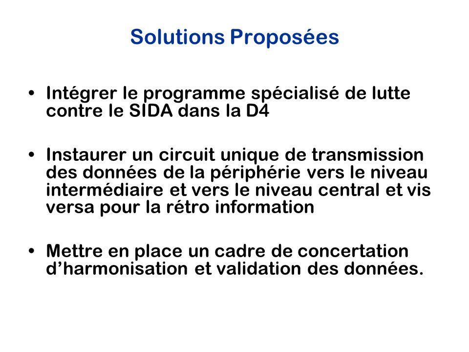 Solutions Proposées Intégrer le programme spécialisé de lutte contre le SIDA dans la D4.