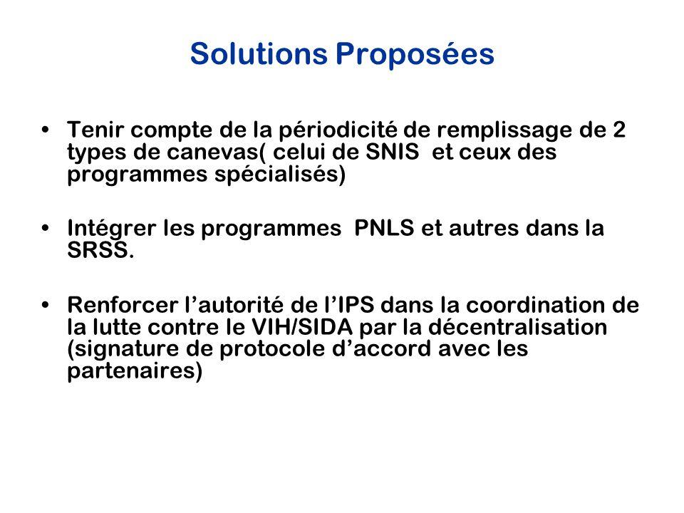 Solutions Proposées Tenir compte de la périodicité de remplissage de 2 types de canevas( celui de SNIS et ceux des programmes spécialisés)