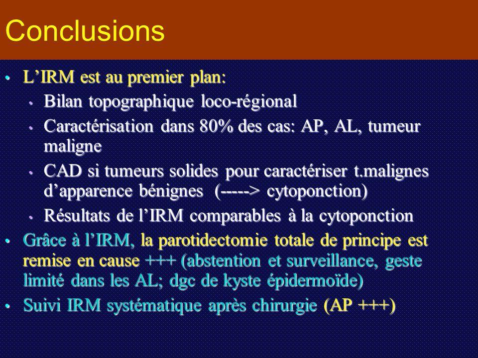 Conclusions L'IRM est au premier plan: