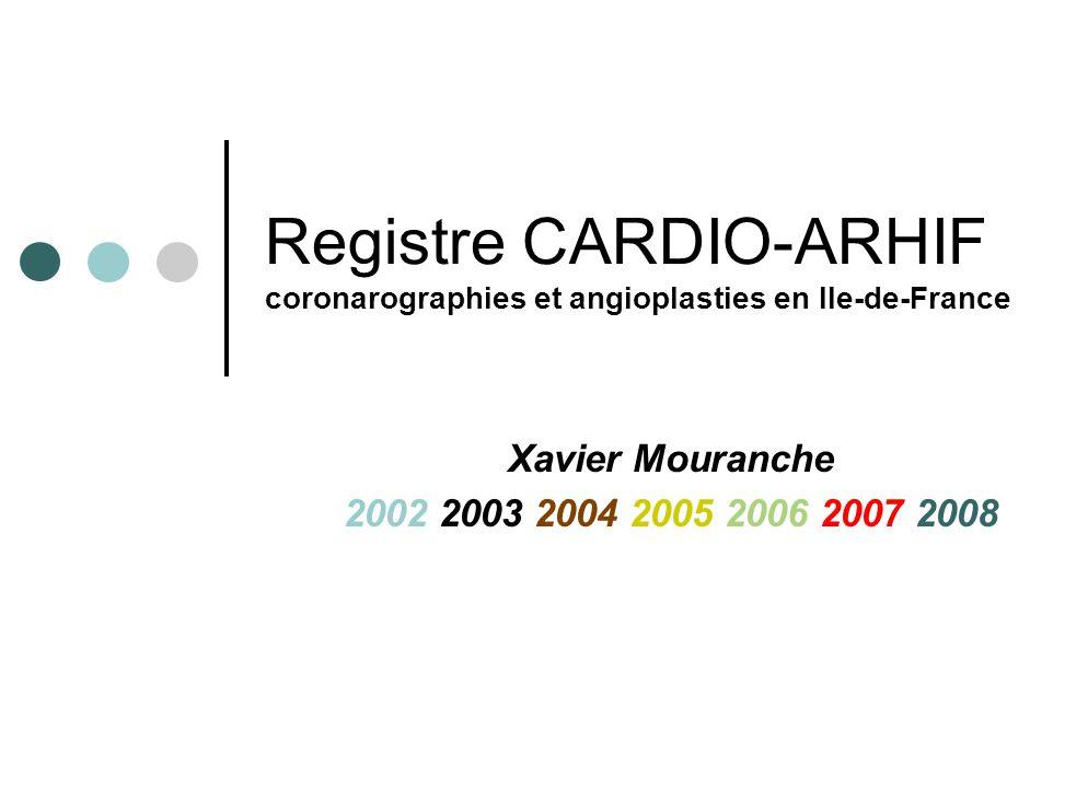 Registre CARDIO-ARHIF coronarographies et angioplasties en Ile-de-France