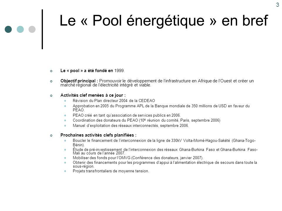 Le « Pool énergétique » en bref
