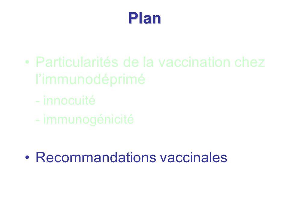 Plan Particularités de la vaccination chez l'immunodéprimé - innocuité