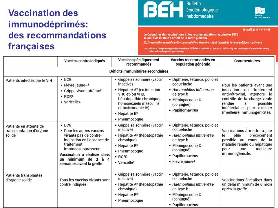 Vaccination des immunodéprimés: