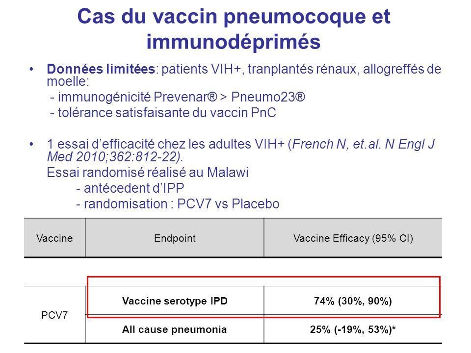 Cas du vaccin pneumocoque et immunodéprimés