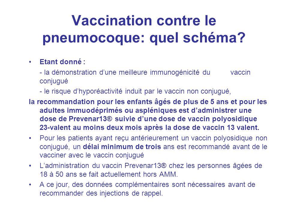 Vaccination contre le pneumocoque: quel schéma