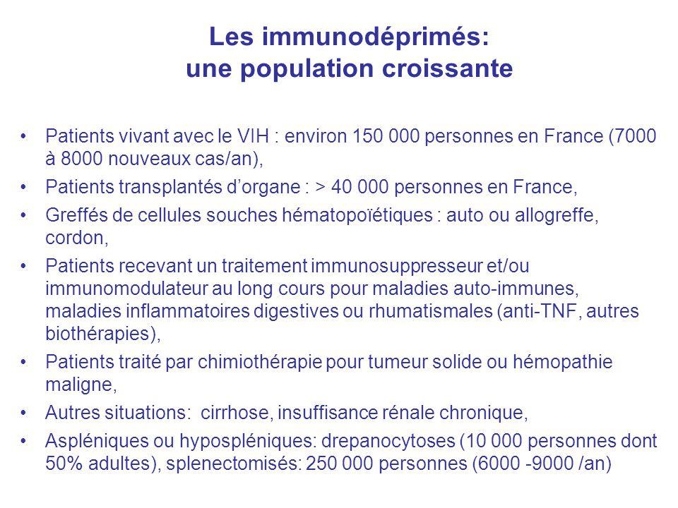 Les immunodéprimés: une population croissante