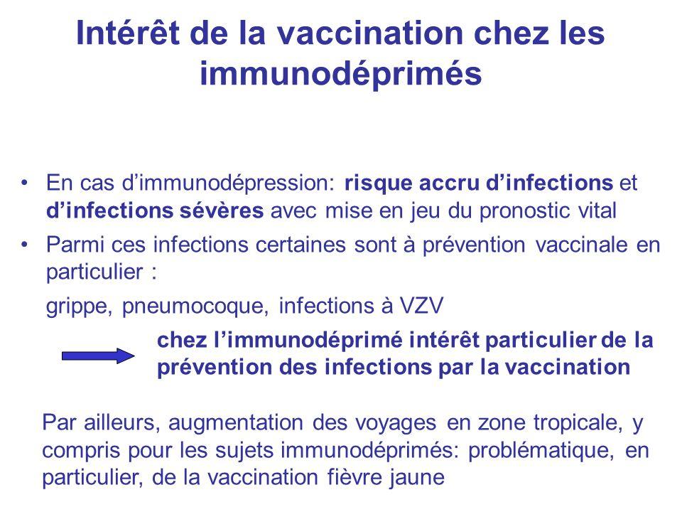 Intérêt de la vaccination chez les immunodéprimés