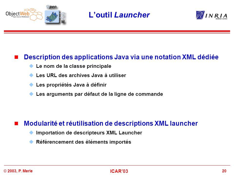 L'outil Launcher Description des applications Java via une notation XML dédiée. Le nom de la classe principale.
