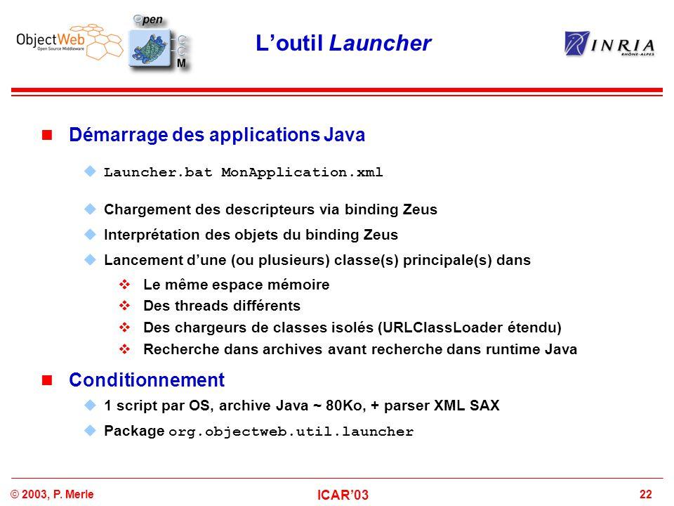 L'outil Launcher Démarrage des applications Java Conditionnement