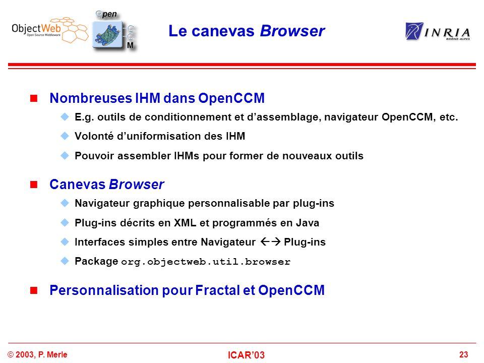 Le canevas Browser Nombreuses IHM dans OpenCCM Canevas Browser
