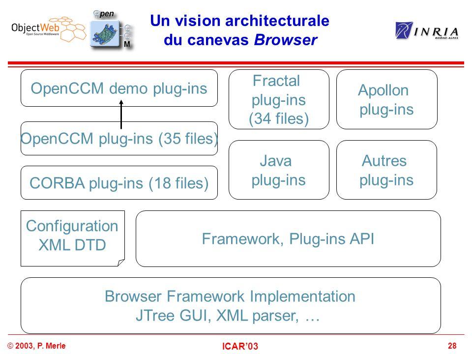 Un vision architecturale du canevas Browser