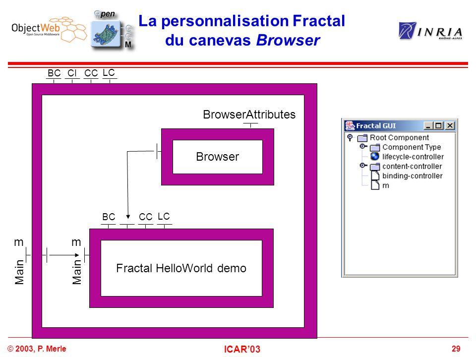 La personnalisation Fractal du canevas Browser