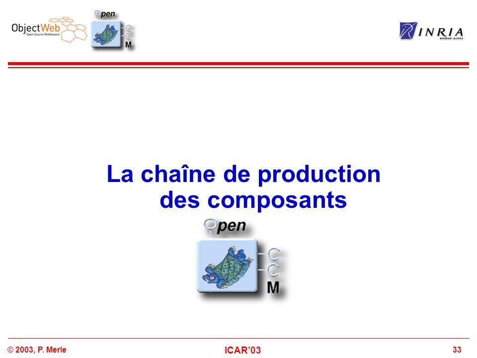 La chaîne de production des composants