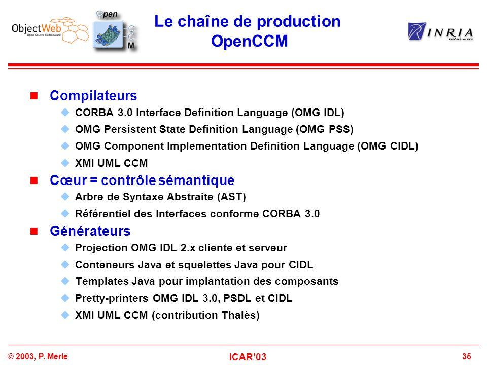 Le chaîne de production OpenCCM