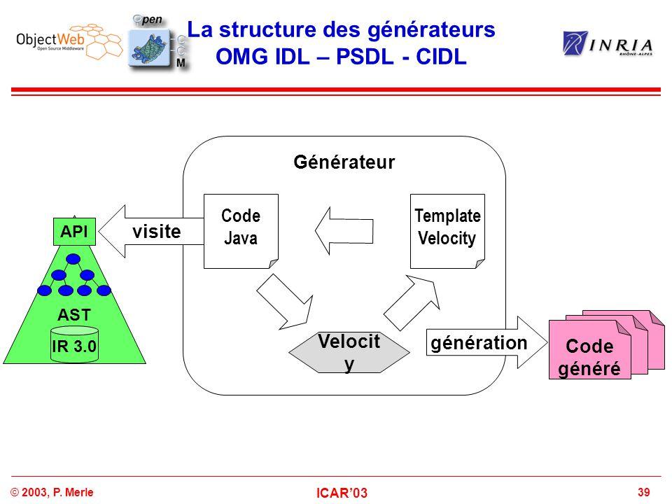 La structure des générateurs OMG IDL – PSDL - CIDL