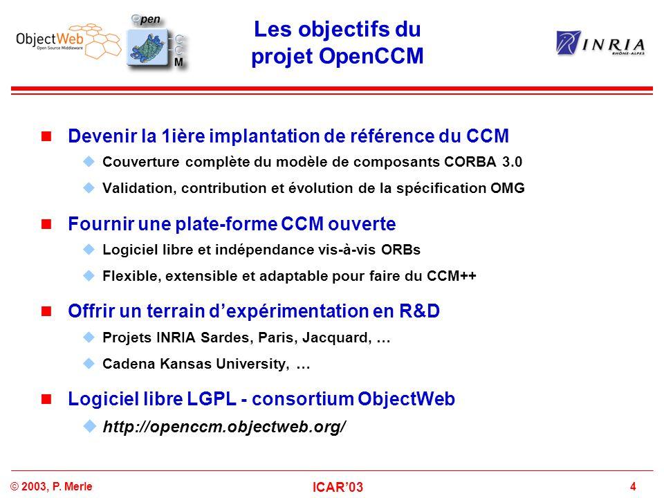 Les objectifs du projet OpenCCM
