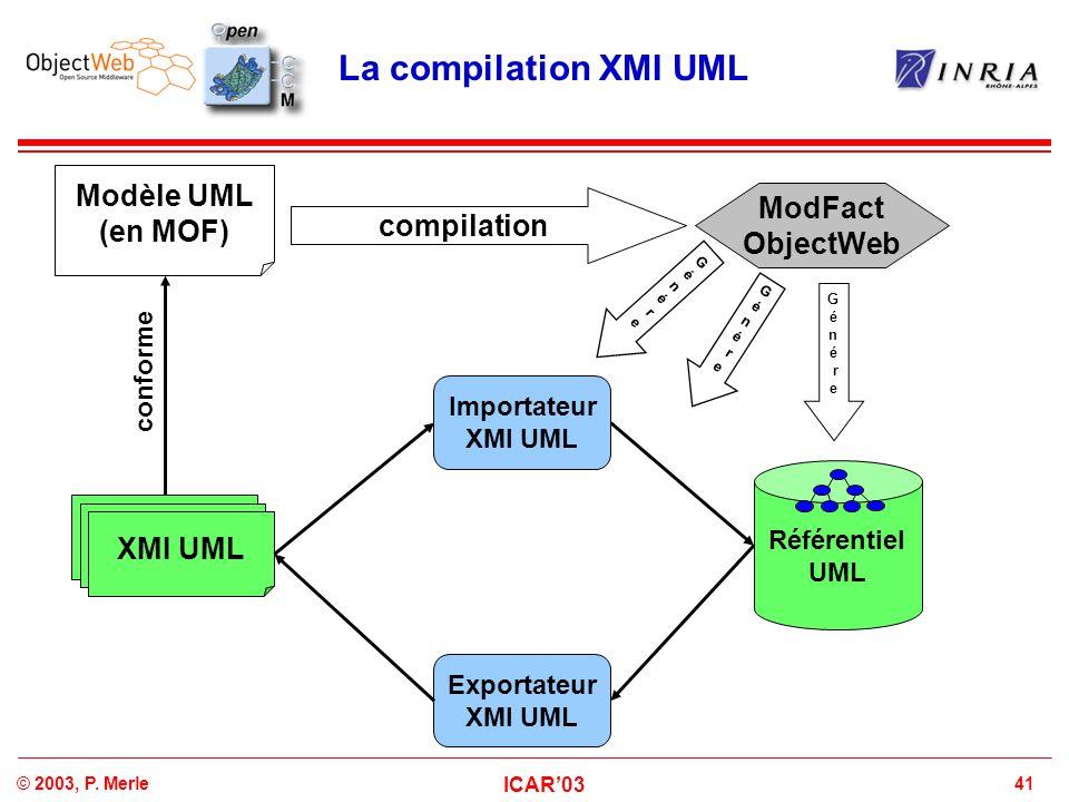La compilation XMI UML Modèle UML (en MOF) ModFact compilation