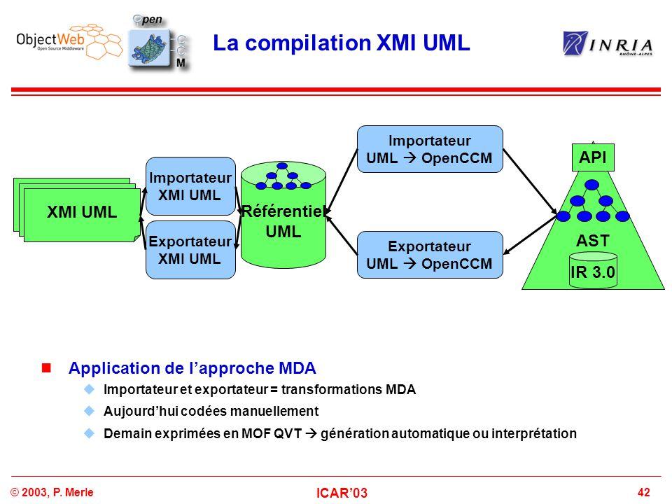 La compilation XMI UML API Référentiel UML XMI UML AST IR 3.0