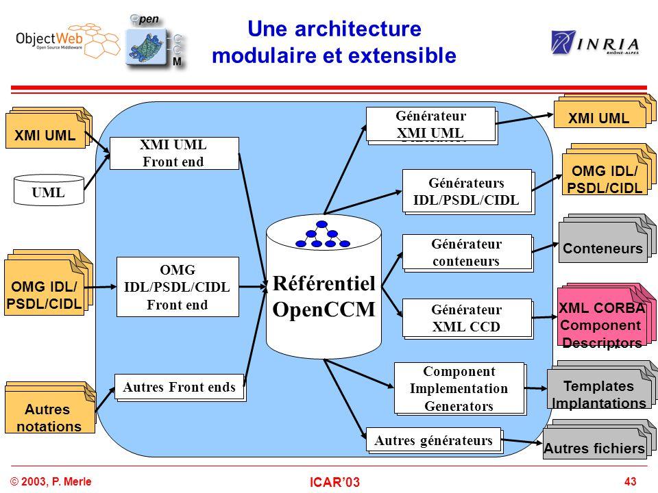 Une architecture modulaire et extensible