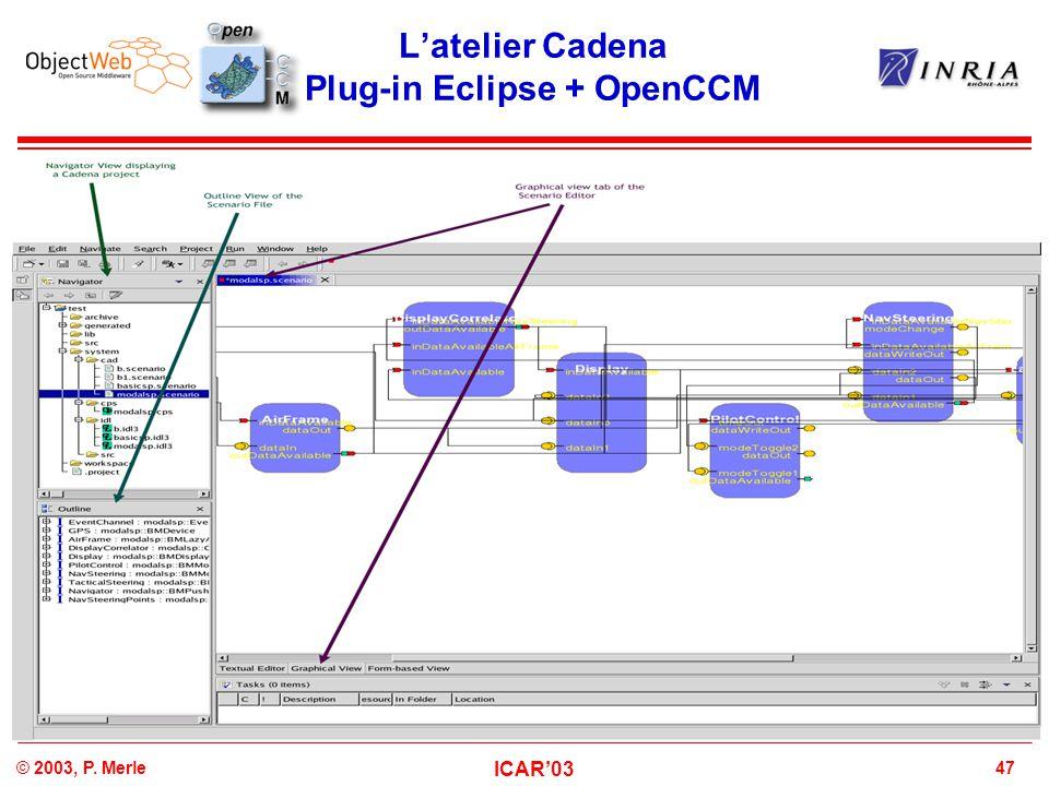 L'atelier Cadena Plug-in Eclipse + OpenCCM
