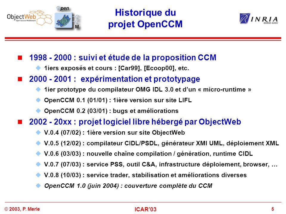Historique du projet OpenCCM